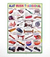 Grosir Poster Dinding Alat Musik Tradisonal