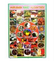 Grosir Poster Dinding Makanan Khas Nusantara