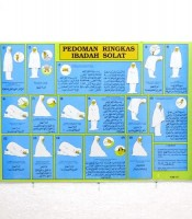Grosir Poster Dinding Pedoman Ringkas Ibadah Sholat