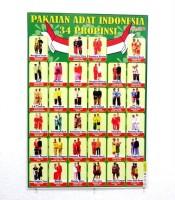 Grosir Poster Pakaian Adat Daerah