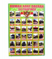 Grosir Poster Rumah Adat Daerah