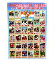 Grosir Poster Upacara Adat Daerah